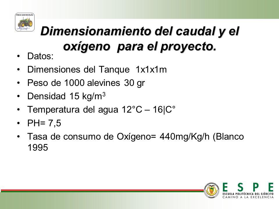 Dimensionamiento del caudal y el oxígeno para el proyecto. Datos: Dimensiones del Tanque 1x1x1m Peso de 1000 alevines 30 gr Densidad 15 kg/m 3 Tempera