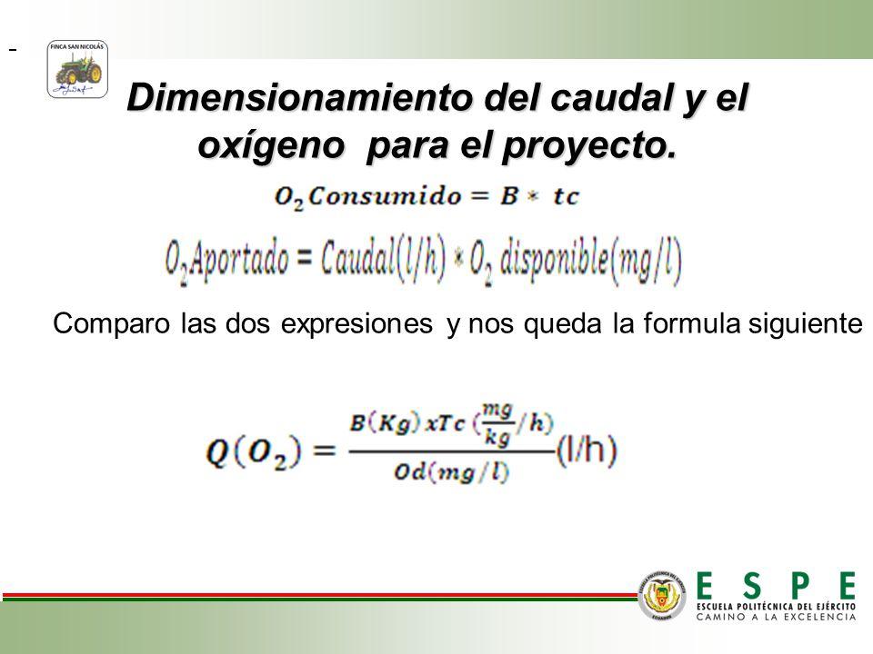 Dimensionamiento del caudal y el oxígeno para el proyecto. Comparo las dos expresiones y nos queda la formula siguiente