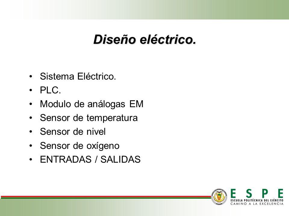 Diseño eléctrico. Sistema Eléctrico. PLC. Modulo de análogas EM Sensor de temperatura Sensor de nivel Sensor de oxígeno ENTRADAS / SALIDAS