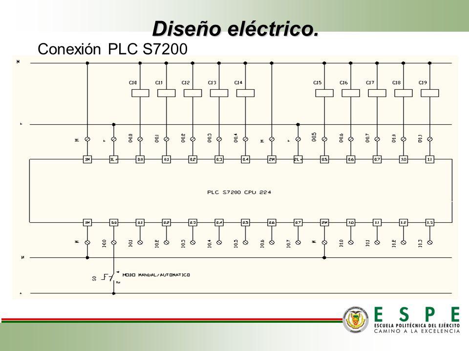 Diseño eléctrico. Conexión PLC S7200