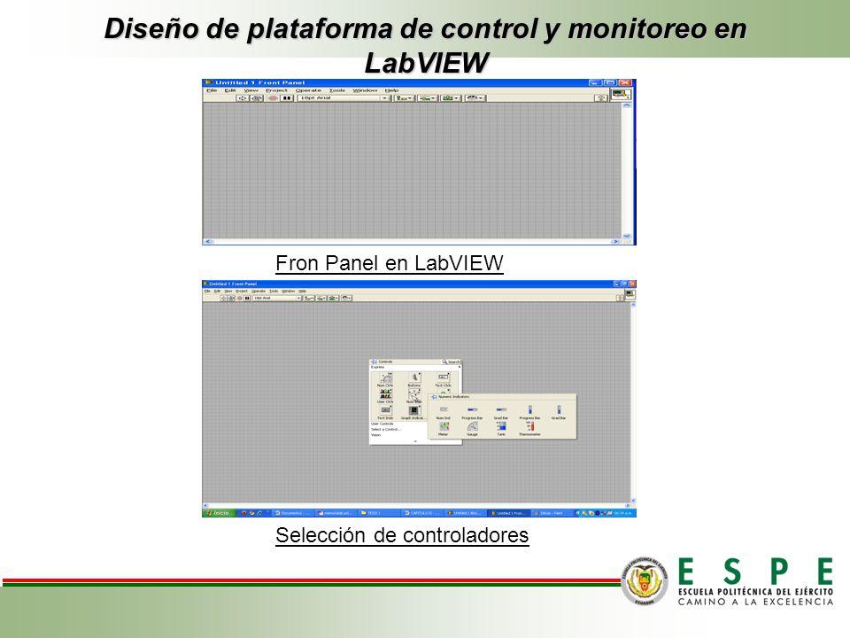 Fron Panel en LabVIEW Selección de controladores