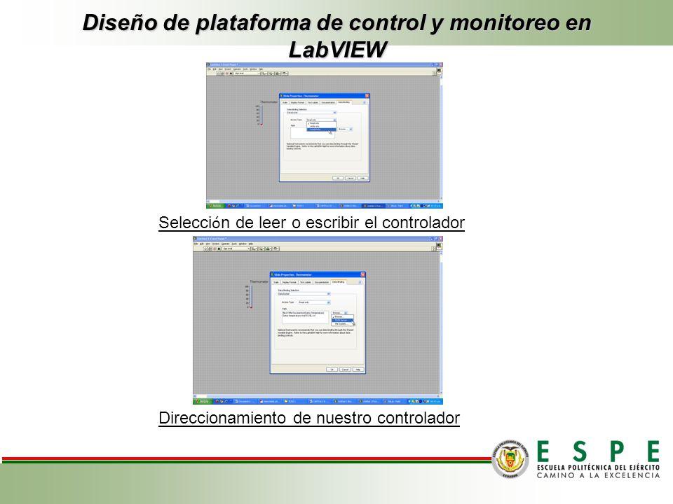 Diseño de plataforma de control y monitoreo en LabVIEW Selecci ó n de leer o escribir el controlador Direccionamiento de nuestro controlador