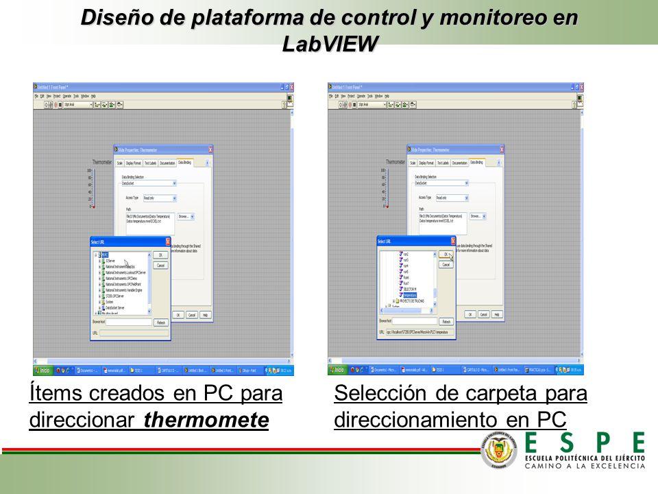 Diseño de plataforma de control y monitoreo en LabVIEW Selección de carpeta para direccionamiento en PC Ítems creados en PC para direccionar thermomet