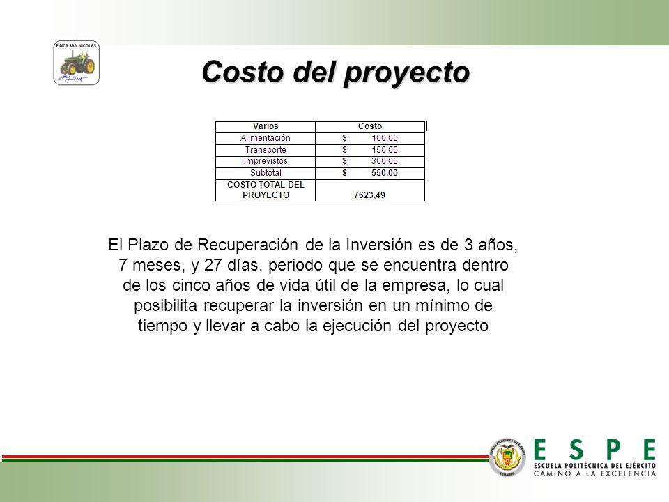 Costo del proyecto El Plazo de Recuperación de la Inversión es de 3 años, 7 meses, y 27 días, periodo que se encuentra dentro de los cinco años de vid