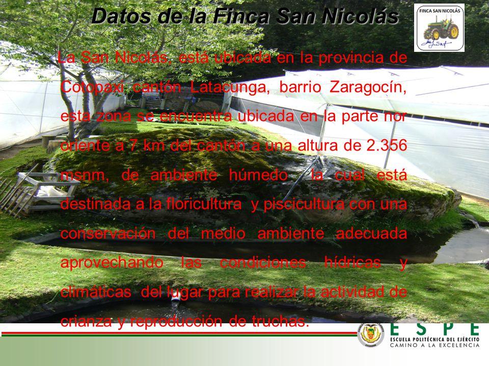 La San Nicolás, está ubicada en la provincia de Cotopaxi cantón Latacunga, barrio Zaragocín, esta zona se encuentra ubicada en la parte nor oriente a
