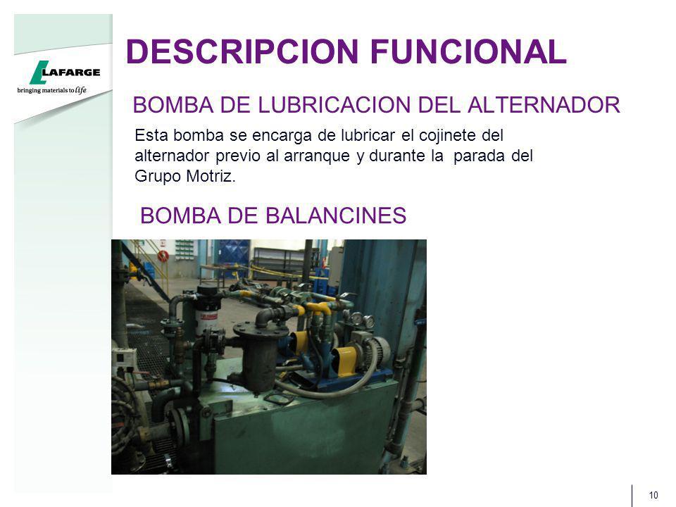 DESCRIPCION FUNCIONAL 10 BOMBA DE LUBRICACION DEL ALTERNADOR Esta bomba se encarga de lubricar el cojinete del alternador previo al arranque y durante