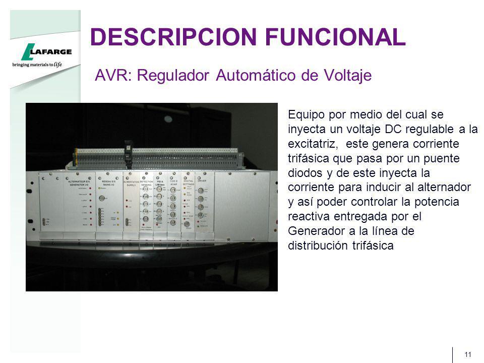 DESCRIPCION FUNCIONAL 11 AVR: Regulador Automático de Voltaje Equipo por medio del cual se inyecta un voltaje DC regulable a la excitatriz, este genera corriente trifásica que pasa por un puente diodos y de este inyecta la corriente para inducir al alternador y así poder controlar la potencia reactiva entregada por el Generador a la línea de distribución trifásica