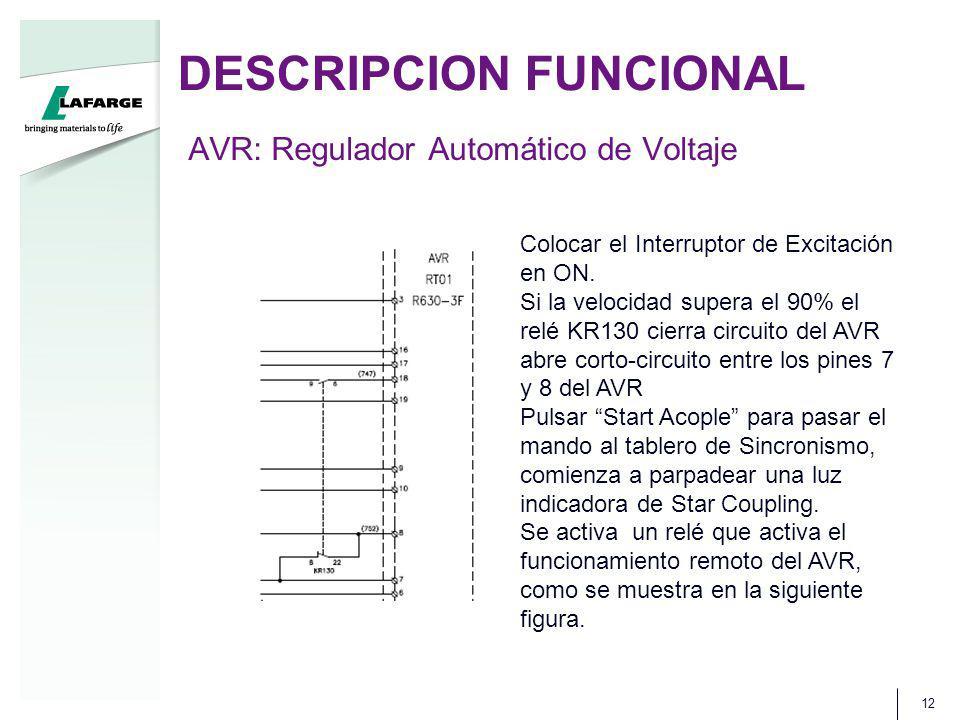 DESCRIPCION FUNCIONAL 12 AVR: Regulador Automático de Voltaje Colocar el Interruptor de Excitación en ON. Si la velocidad supera el 90% el relé KR130