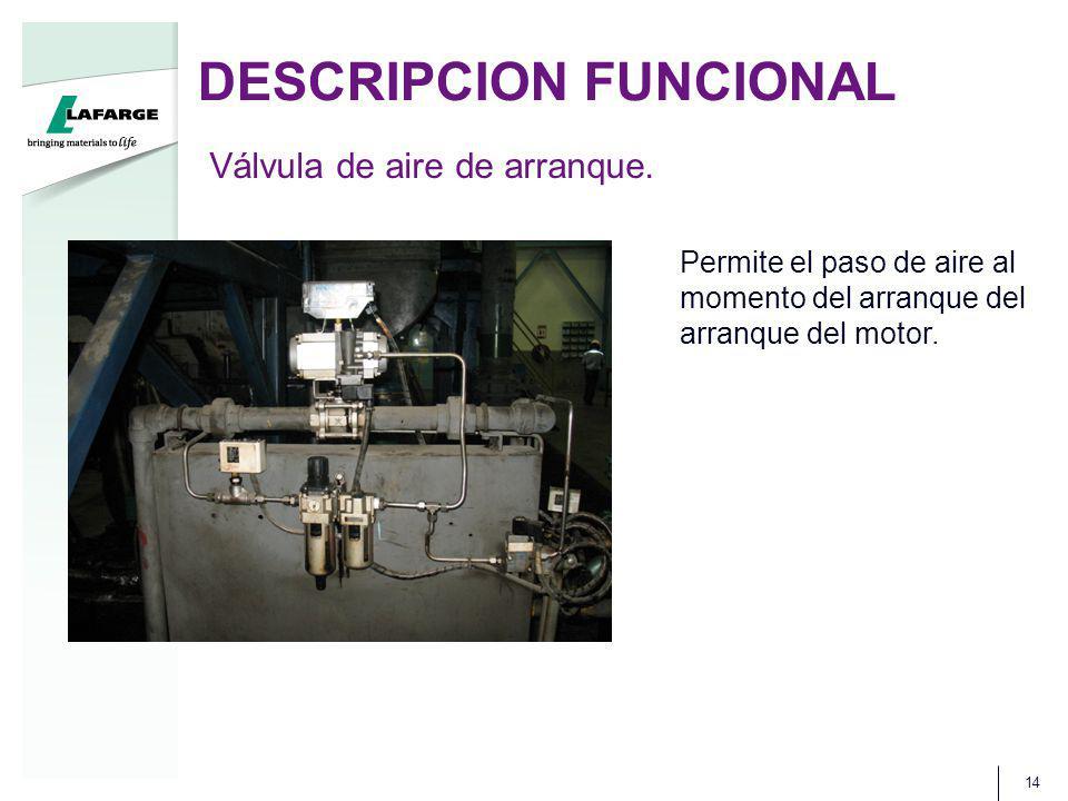 DESCRIPCION FUNCIONAL 14 Válvula de aire de arranque. Permite el paso de aire al momento del arranque del arranque del motor.