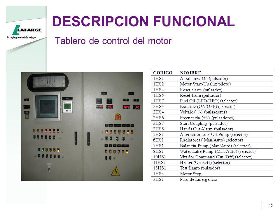 DESCRIPCION FUNCIONAL 15 Tablero de control del motor CODIGONOMBRE 1HS1Auxiliaries On (pulsador) 1HS2Motor Start-Up (luz piloto) 1HS4Reset alarm (pulsador) 1HS5Reset Horn (pulsador) 1HS7Fuel Oil (LFO/HFO) (selector) 2HS3Exitatriz (ON/OFF) (selector) 2HS4Voltaje (+/-) (pulsadores) 2HS6Frecuencia (+/-) (pulsadores) 2HS7Start Coupling (pulsador) 2HS8Hands Out Alarm (pulsador) 5HS1Alternador Lub.