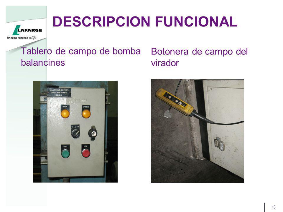 DESCRIPCION FUNCIONAL 16 Tablero de campo de bomba balancines Botonera de campo del virador
