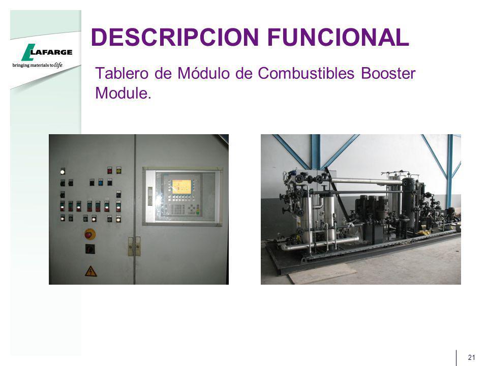 DESCRIPCION FUNCIONAL 21 Tablero de Módulo de Combustibles Booster Module.
