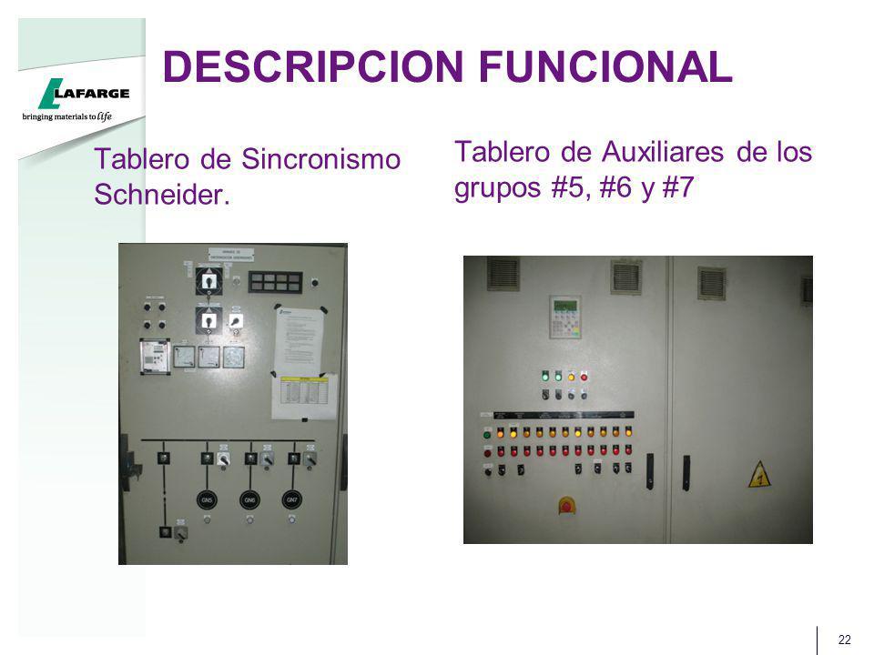 DESCRIPCION FUNCIONAL 22 Tablero de Sincronismo Schneider. Tablero de Auxiliares de los grupos #5, #6 y #7
