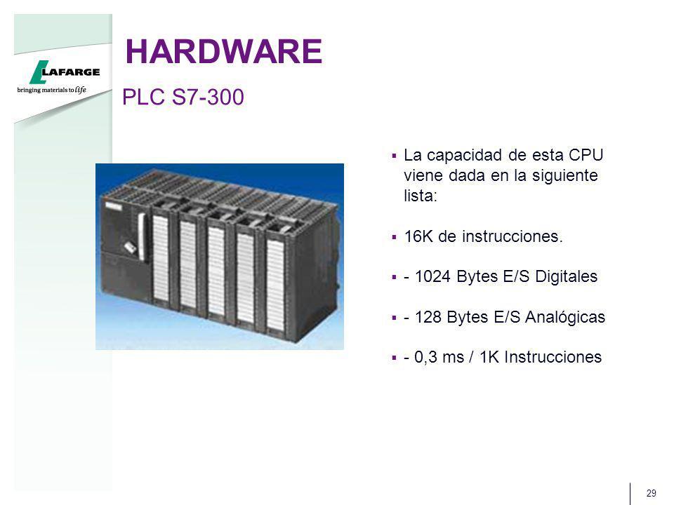 HARDWARE 29 PLC S7-300 La capacidad de esta CPU viene dada en la siguiente lista: 16K de instrucciones.