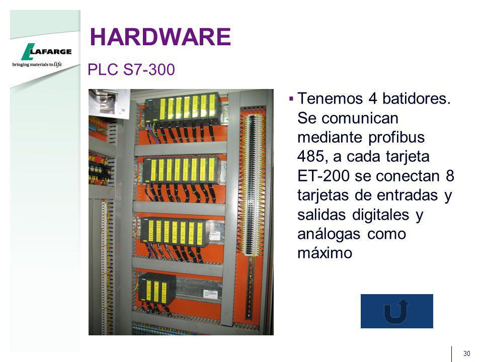 HARDWARE 30 PLC S7-300 Tenemos 4 batidores. Se comunican mediante profibus 485, a cada tarjeta ET-200 se conectan 8 tarjetas de entradas y salidas dig