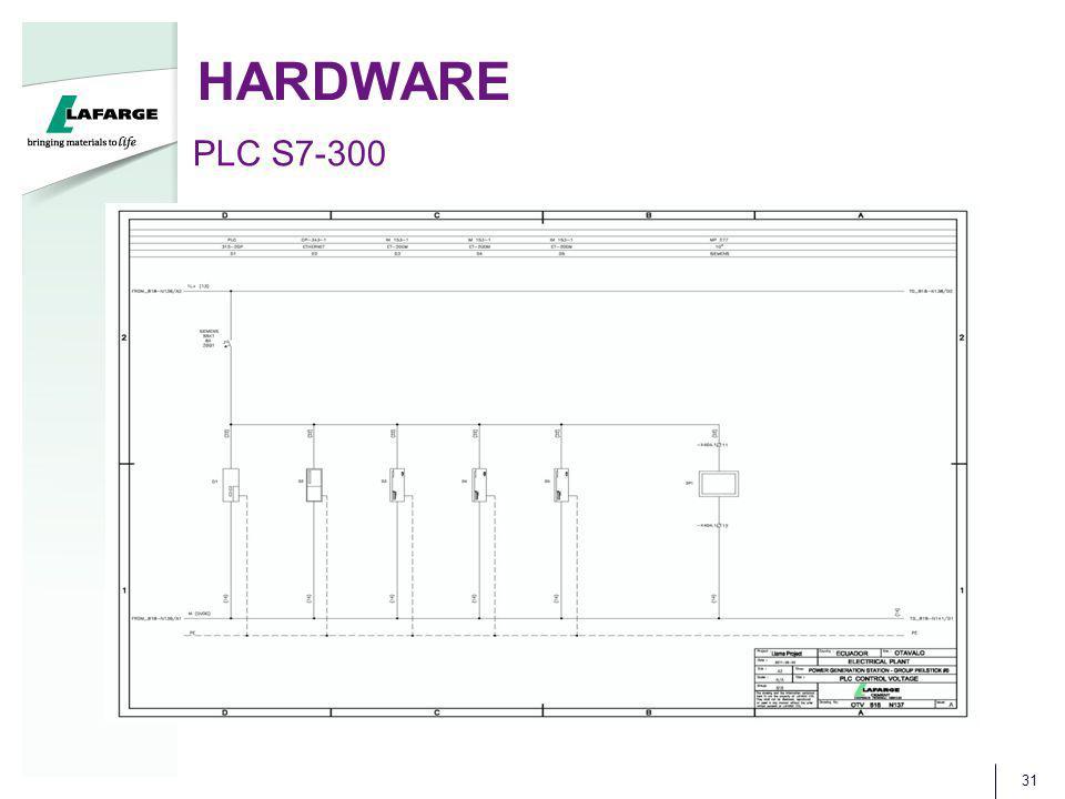 HARDWARE 31 PLC S7-300