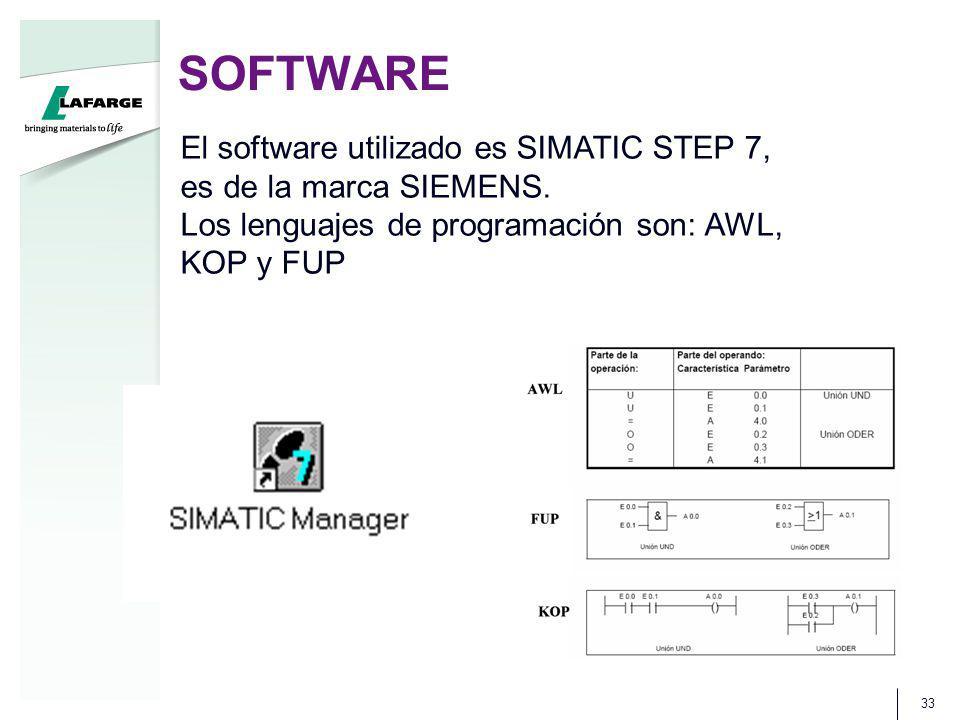 SOFTWARE 33 El software utilizado es SIMATIC STEP 7, es de la marca SIEMENS. Los lenguajes de programación son: AWL, KOP y FUP