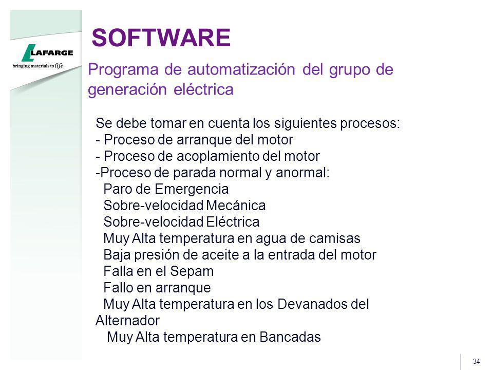 SOFTWARE 34 Programa de automatización del grupo de generación eléctrica Se debe tomar en cuenta los siguientes procesos: - Proceso de arranque del mo