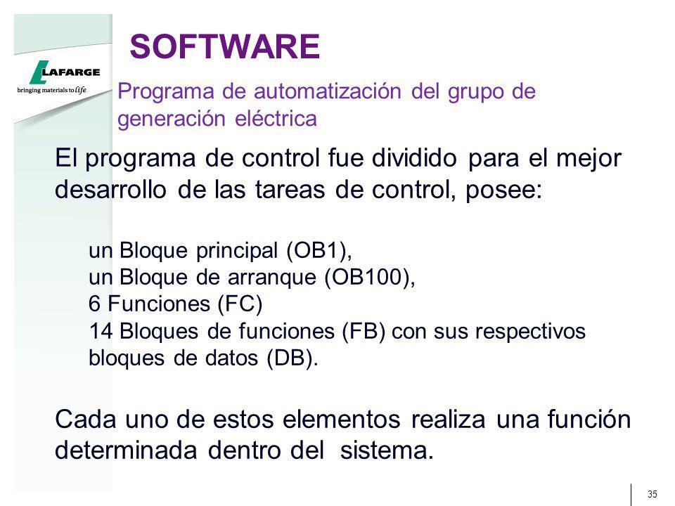 35 El programa de control fue dividido para el mejor desarrollo de las tareas de control, posee: un Bloque principal (OB1), un Bloque de arranque (OB100), 6 Funciones (FC) 14 Bloques de funciones (FB) con sus respectivos bloques de datos (DB).