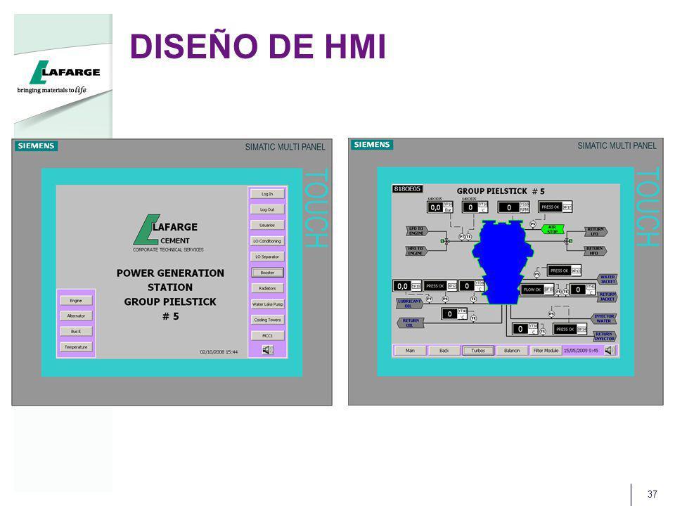 37 DISEÑO DE HMI