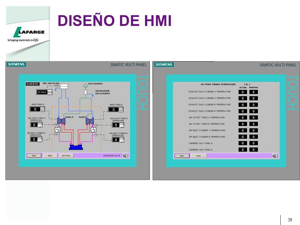 38 DISEÑO DE HMI
