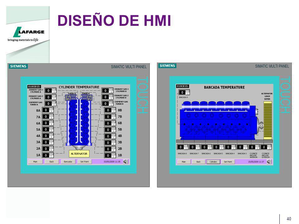 40 DISEÑO DE HMI