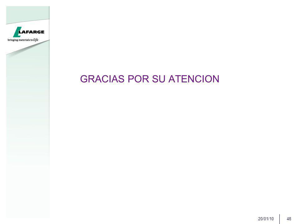 GRACIAS POR SU ATENCION 20/01/1048