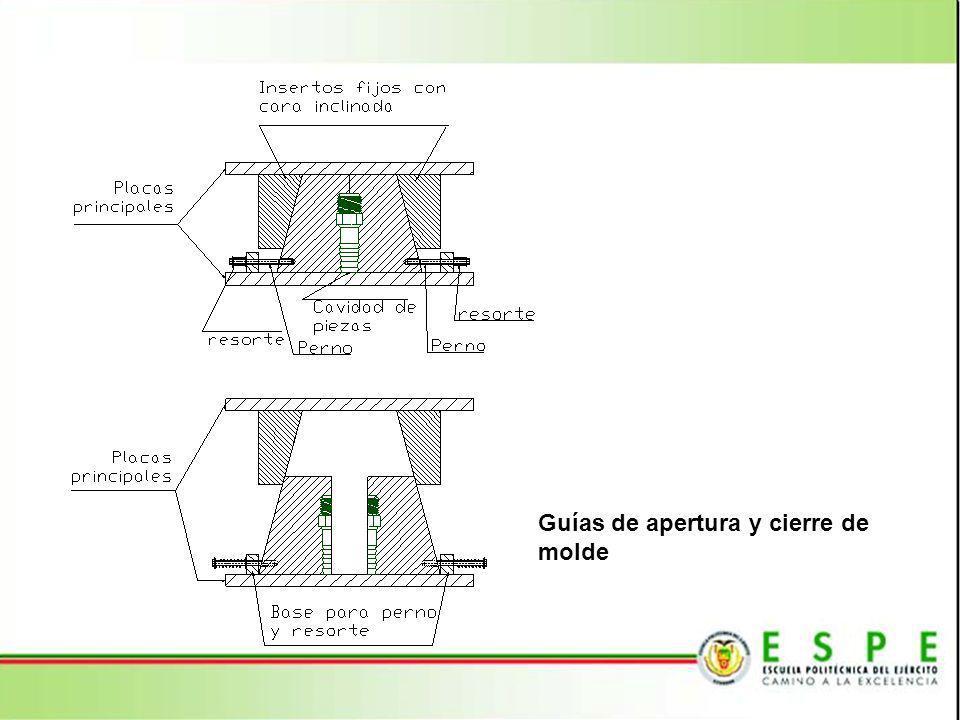 Molde cerrado con guías de apertura y cierre seleccionadas Molde abierto con guías de apertura y cierre seleccionadas