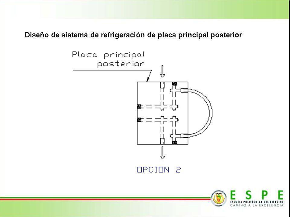 Diseño de sistema de refrigeración de placa principal posterior