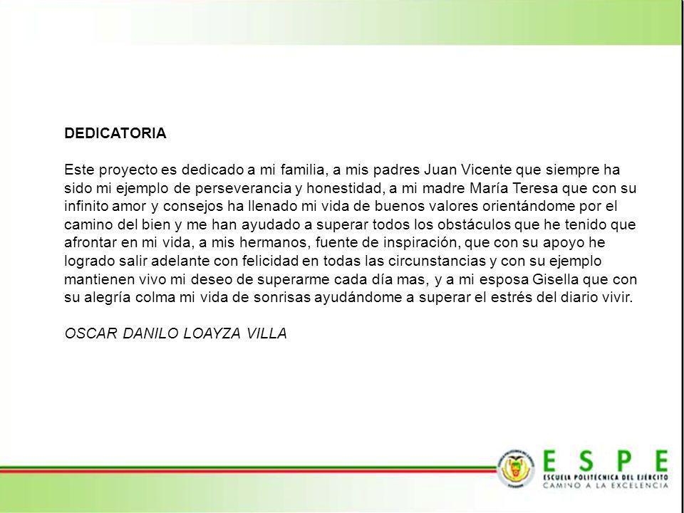 DEDICATORIA Este proyecto es dedicado a mi familia, a mis padres Juan Vicente que siempre ha sido mi ejemplo de perseverancia y honestidad, a mi madre