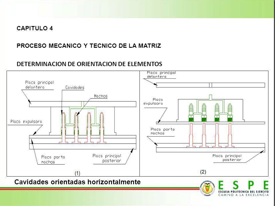 CAPITULO 4 PROCESO MECANICO Y TECNICO DE LA MATRIZ DETERMINACION DE ORIENTACION DE ELEMENTOS Cavidades orientadas horizontalmente
