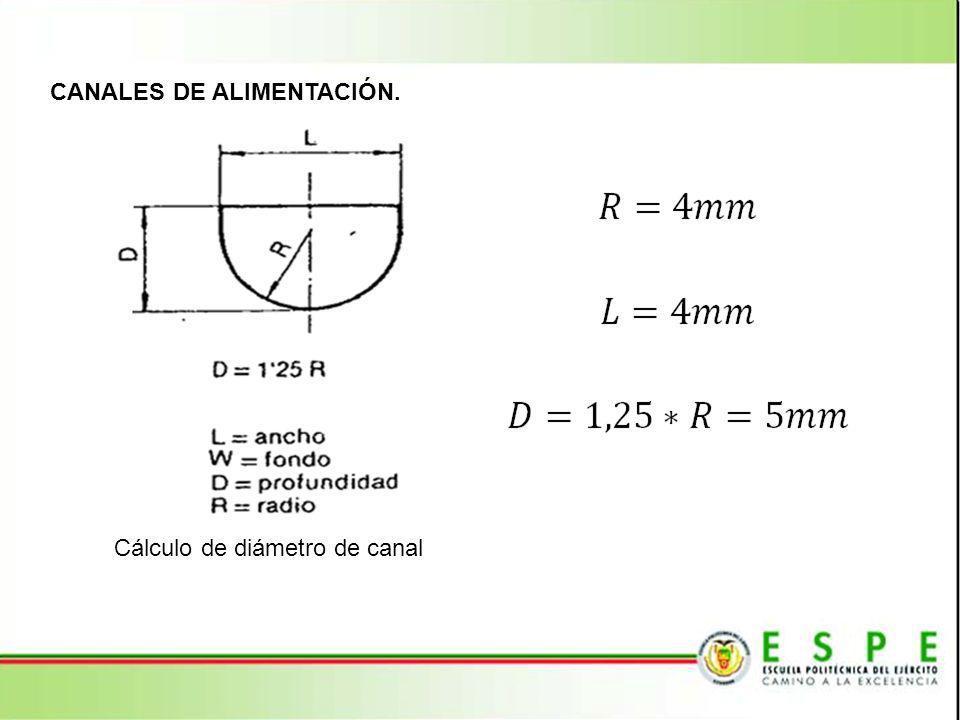 CANALES DE ALIMENTACIÓN. Cálculo de diámetro de canal