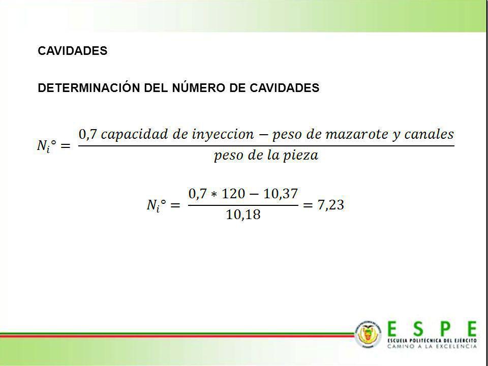 CAVIDADES DETERMINACIÓN DEL NÚMERO DE CAVIDADES