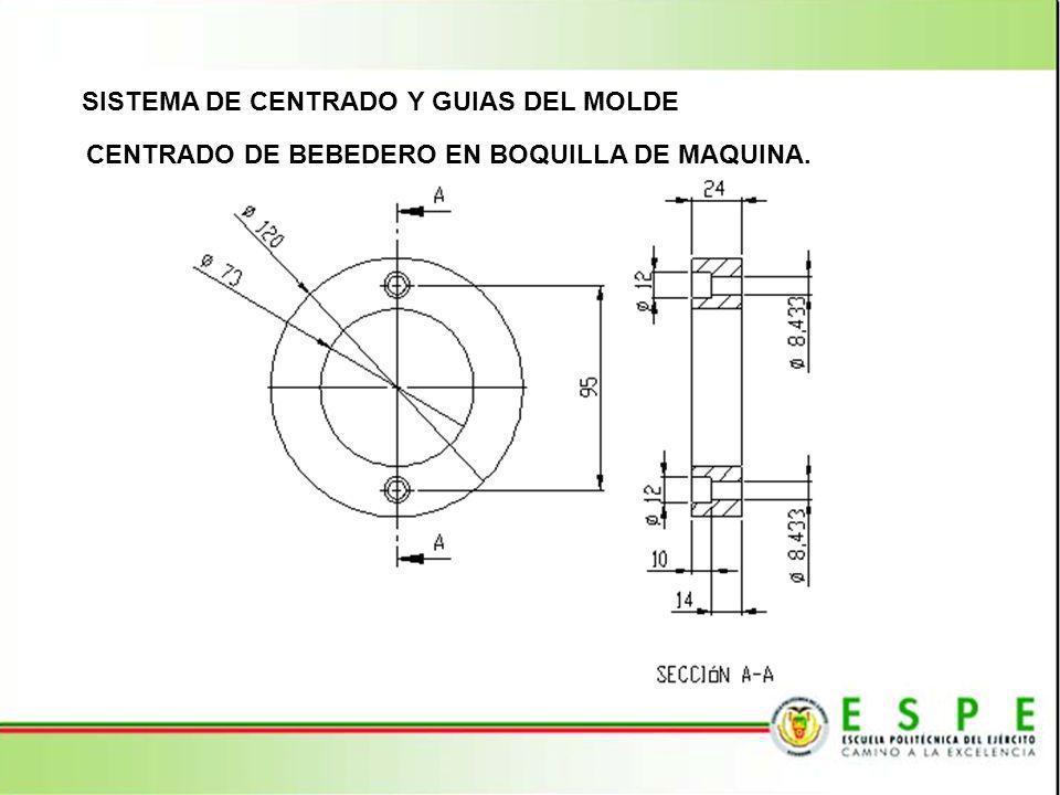 SISTEMA DE CENTRADO Y GUIAS DEL MOLDE CENTRADO DE BEBEDERO EN BOQUILLA DE MAQUINA.