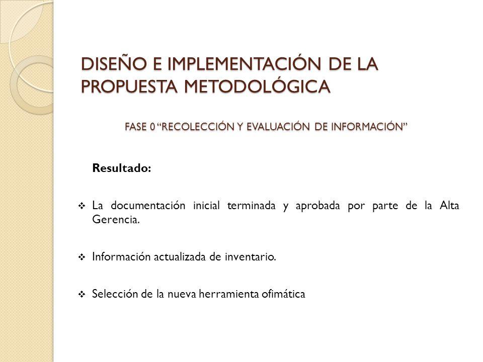 DISEÑO E IMPLEMENTACIÓN DE LA PROPUESTA METODOLÓGICA FASE 0 RECOLECCIÓN Y EVALUACIÓN DE INFORMACIÓN Resultado: La documentación inicial terminada y ap