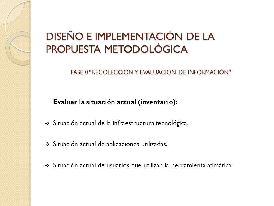 DISEÑO E IMPLEMENTACIÓN DE LA PROPUESTA METODOLÓGICA FASE 0 RECOLECCIÓN Y EVALUACIÓN DE INFORMACIÓN Evaluar la situación actual (inventario): Situació