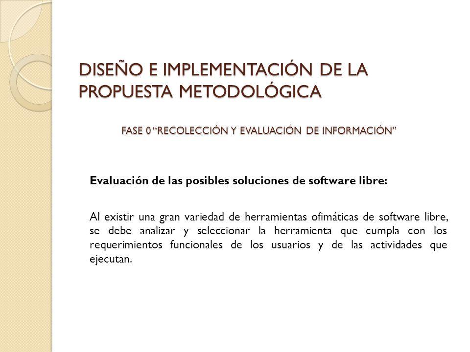 DISEÑO E IMPLEMENTACIÓN DE LA PROPUESTA METODOLÓGICA Evaluación de las posibles soluciones de software libre: Al existir una gran variedad de herramie