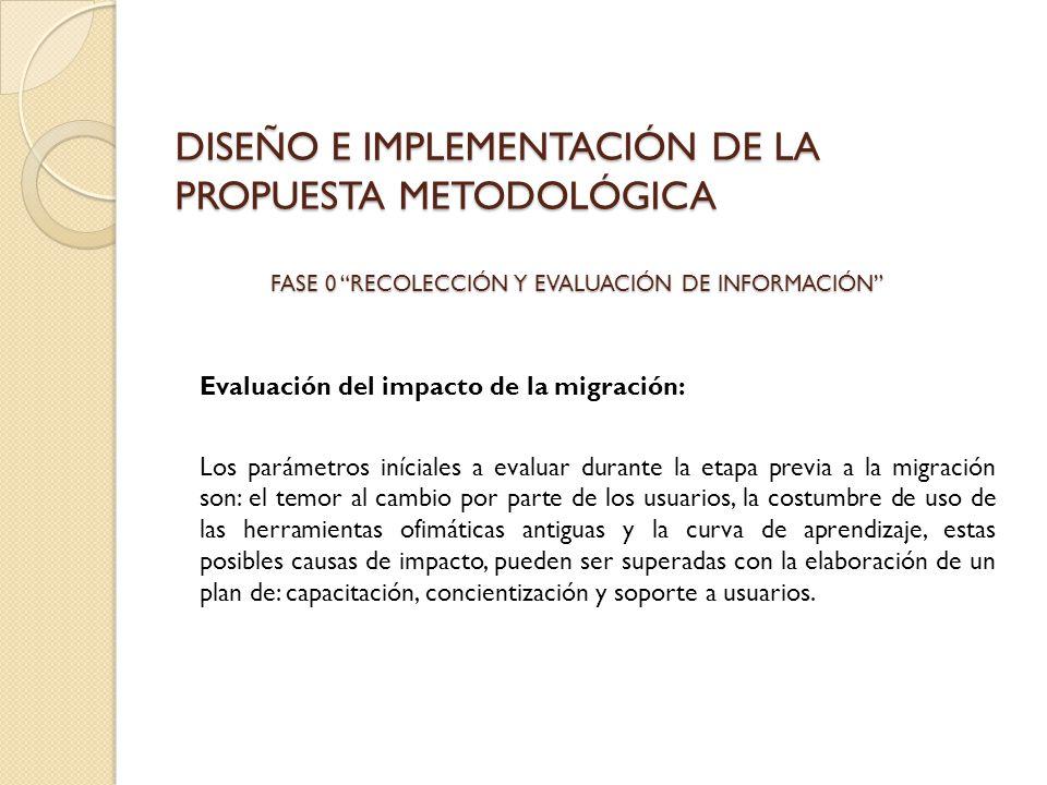 DISEÑO E IMPLEMENTACIÓN DE LA PROPUESTA METODOLÓGICA Evaluación del impacto de la migración: Los parámetros iníciales a evaluar durante la etapa previ