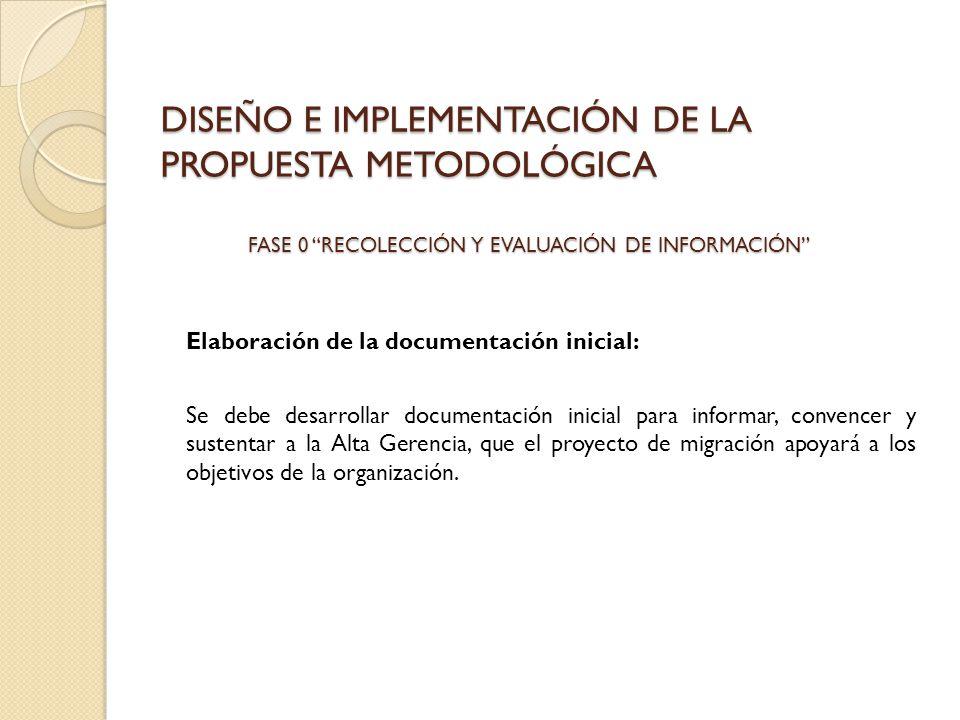 DISEÑO E IMPLEMENTACIÓN DE LA PROPUESTA METODOLÓGICA Elaboración de la documentación inicial: Se debe desarrollar documentación inicial para informar,