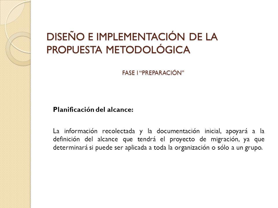 DISEÑO E IMPLEMENTACIÓN DE LA PROPUESTA METODOLÓGICA Planificación del alcance: La información recolectada y la documentación inicial, apoyará a la de