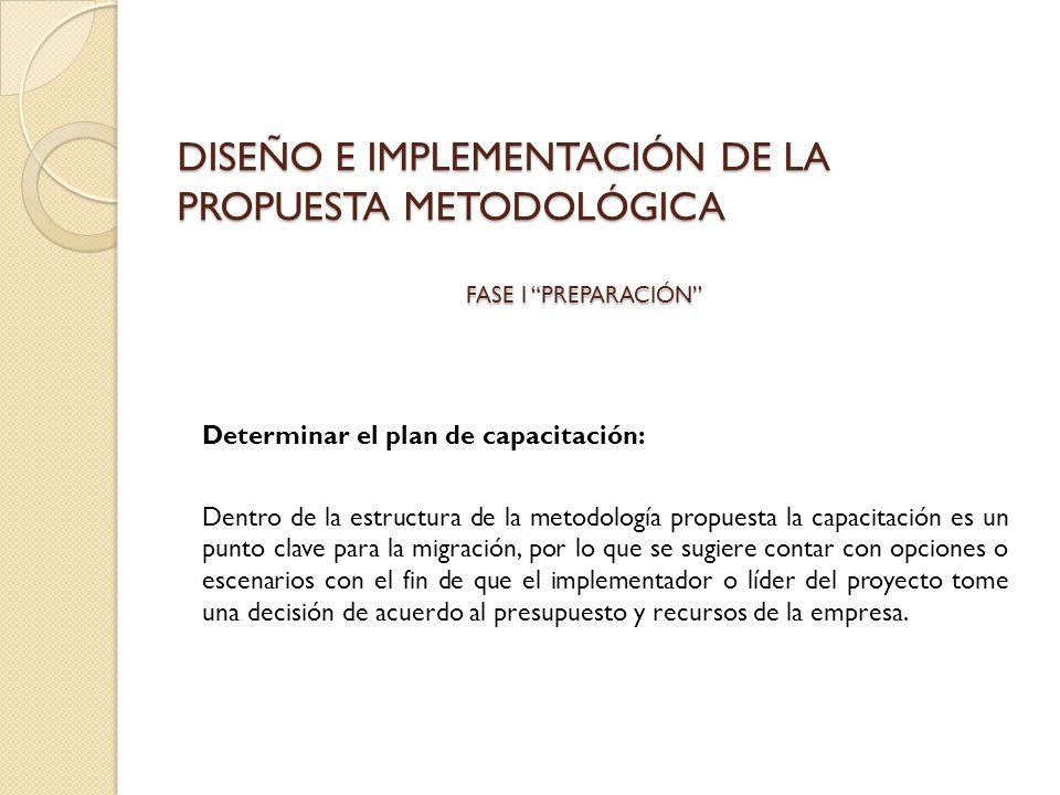DISEÑO E IMPLEMENTACIÓN DE LA PROPUESTA METODOLÓGICA Determinar el plan de capacitación: Dentro de la estructura de la metodología propuesta la capaci