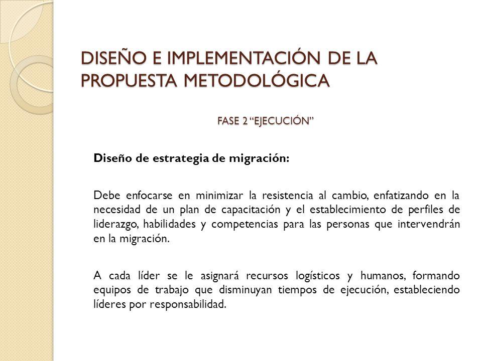 DISEÑO E IMPLEMENTACIÓN DE LA PROPUESTA METODOLÓGICA Diseño de estrategia de migración: Debe enfocarse en minimizar la resistencia al cambio, enfatiza