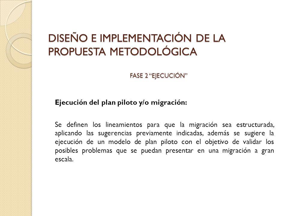 DISEÑO E IMPLEMENTACIÓN DE LA PROPUESTA METODOLÓGICA Ejecución del plan piloto y/o migración: Se definen los lineamientos para que la migración sea es
