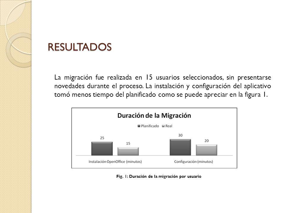 RESULTADOS La migración fue realizada en 15 usuarios seleccionados, sin presentarse novedades durante el proceso. La instalación y configuración del a