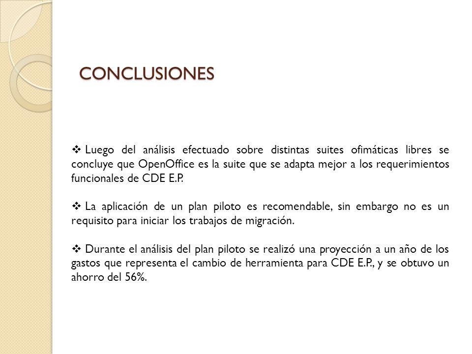 CONCLUSIONES Luego del análisis efectuado sobre distintas suites ofimáticas libres se concluye que OpenOffice es la suite que se adapta mejor a los re