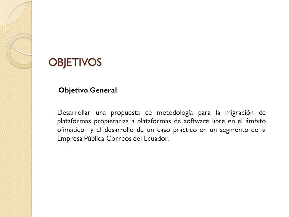 OBJETIVOS Objetivo General Desarrollar una propuesta de metodología para la migración de plataformas propietarias a plataformas de software libre en e