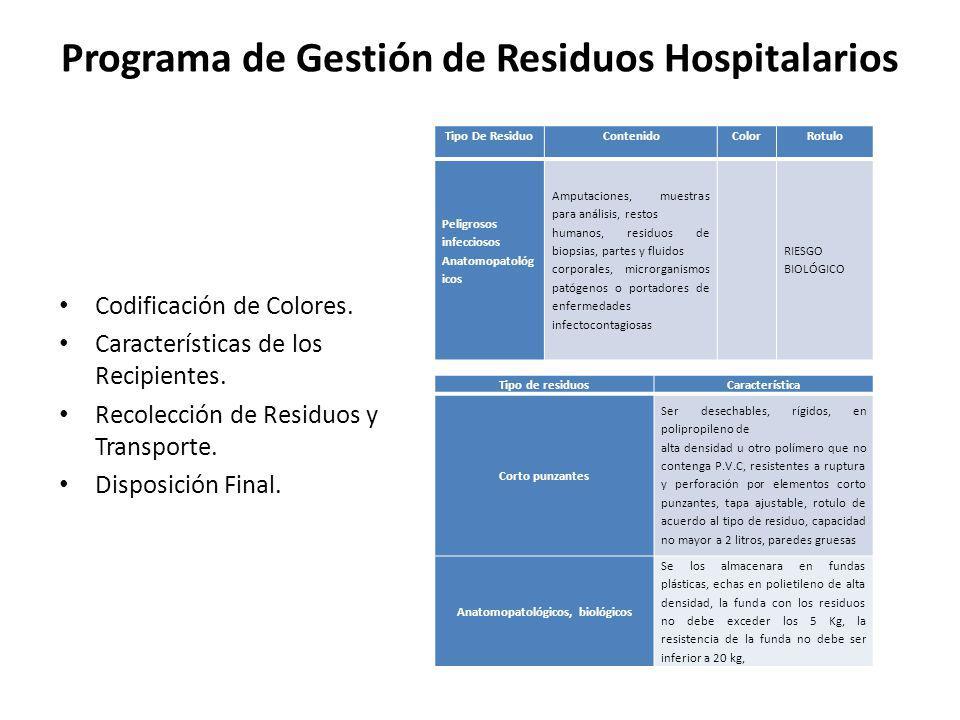 Programa de Gestión de Residuos Hospitalarios Codificación de Colores. Características de los Recipientes. Recolección de Residuos y Transporte. Dispo