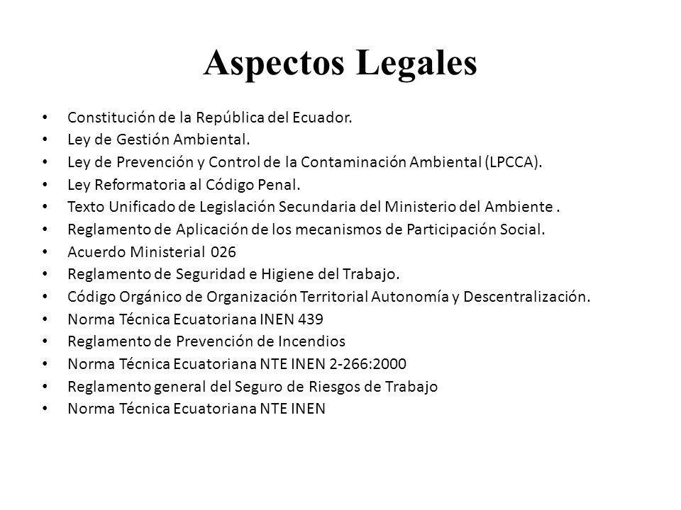 Aspectos Legales Constitución de la República del Ecuador. Ley de Gestión Ambiental. Ley de Prevención y Control de la Contaminación Ambiental (LPCCA)