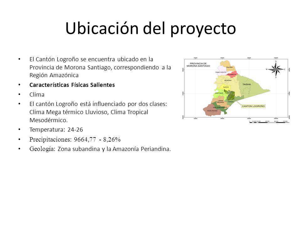 Ubicación del proyecto El Cantón Logroño se encuentra ubicado en la Provincia de Morona Santiago, correspondiendo a la Región Amazónica Características Físicas Salientes Clima El cantón Logroño está influenciado por dos clases: Clima Mega térmico Lluvioso, Clima Tropical Mesodérmico.