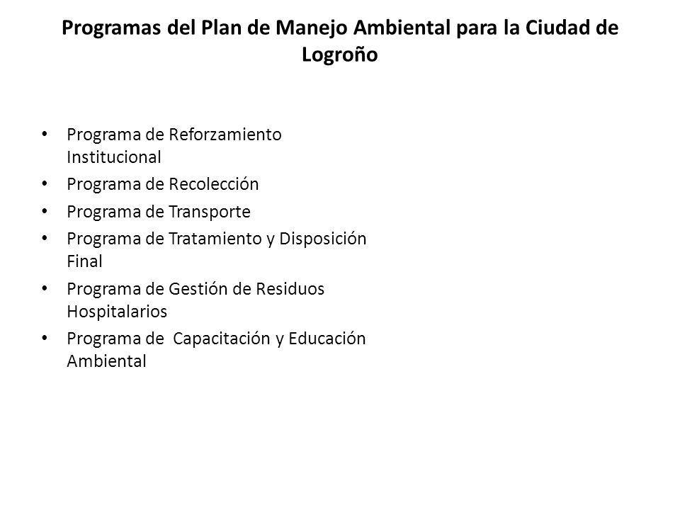 Programas del Plan de Manejo Ambiental para la Ciudad de Logroño Programa de Reforzamiento Institucional Programa de Recolección Programa de Transport